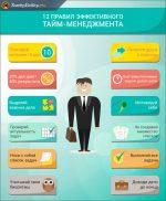 Умение управлять временем – менеджмент — 7 главных принципов по управлению временем